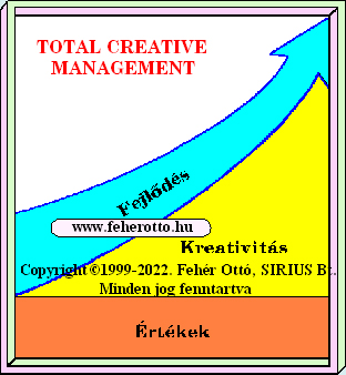Total Creative Management